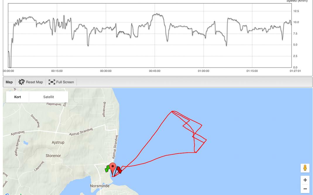 GPS track fra 7. kapsejlads